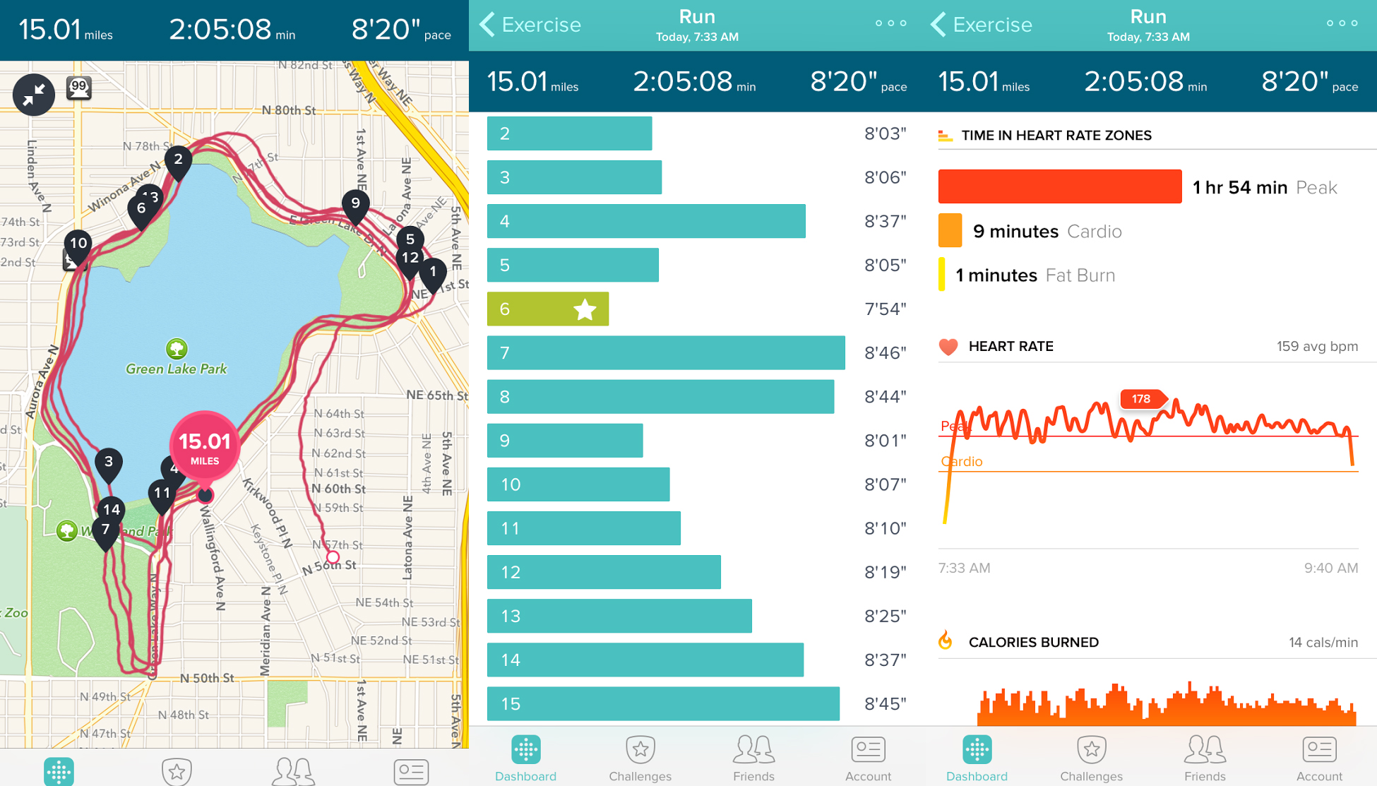 Strava and FitBit Surge Together / Review of Fitbit Surge – Forest