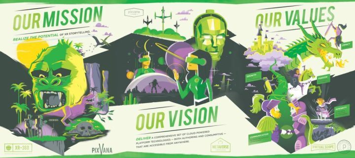 Pixvana-mission and vision.jpg